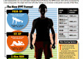 New IPPT Scoring System and Detailed Score Charts