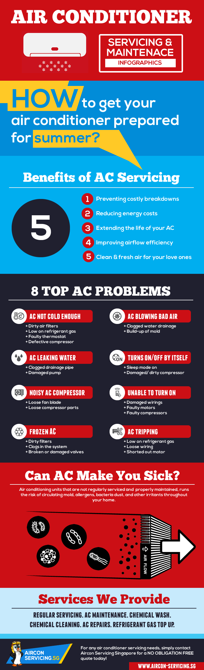 air-conditioner-servicing-maintenance-infographics-101