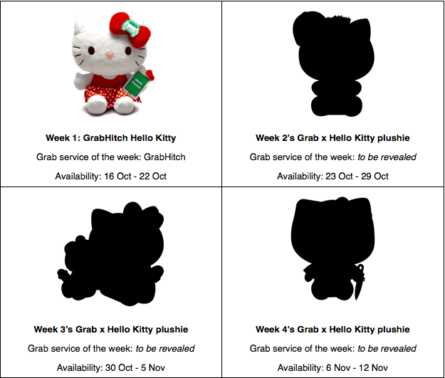 You can win these limited edition Hello Kitty plushies every time you ride a Grab - Alvinology