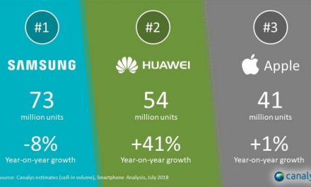 Huawei Rises Up as World's Second Largest Smartphone Vendor