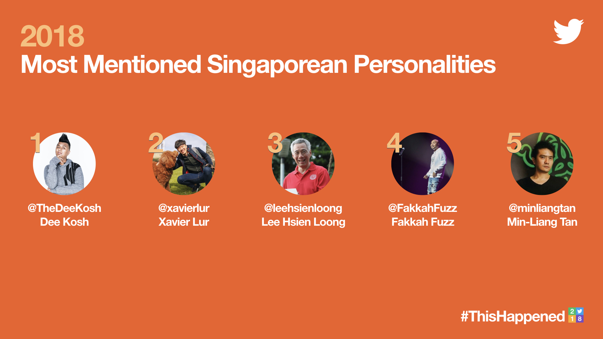 #ThisHappened 2018: Top topics in Singapore this year on Twitter - Alvinology