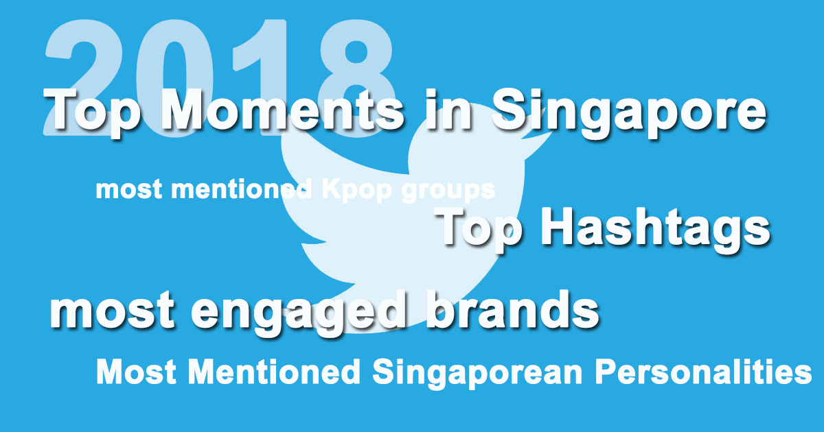 #ThisHappened 2018: Top topics in Singapore this year on Twitter