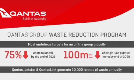 Qantas Group Major Environmental Push: Slashing plastics usage and reduce landfill waste