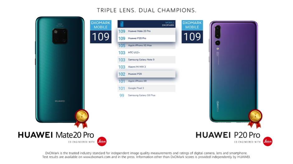 Samsung Galaxy S10+ versus Huawei Mate 20 Pro: Which is better? - Alvinology