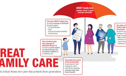 Great Eastern launches GREAT Family Care – a policy that protects three generations in a family