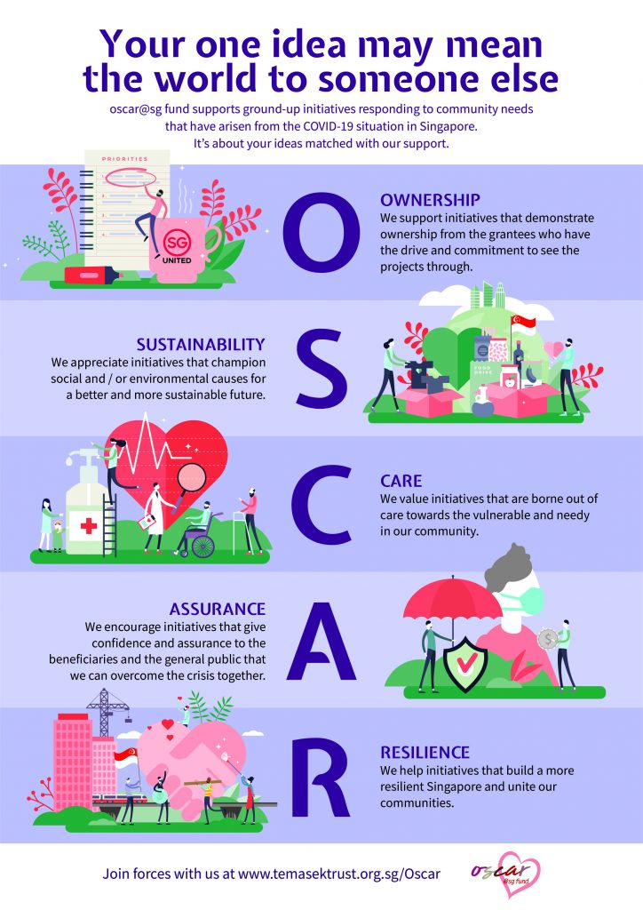 Temasek Trust launches S$10million oscar@sg fund to help communities affected by COVID-19 - Alvinology