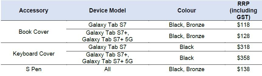 Galaxy Tab S7 and S7+: power of a PC and flexibility of a tablet in a single device! Pre-order today! - Alvinology