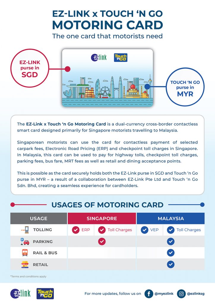 Dual-currency EZ-Link x Touch 'n Go Motoring Card - seamless cross-border experience for Singapore motorists travelling to Malaysia - Alvinology